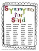 Synonyms for Said List