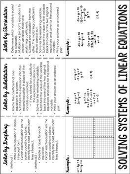 Systems of Equations Unit Plan