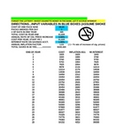 THE COST OF SMOKING -Lesson Plan - Tobacco
