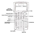 TI-30X II S Calculator Key Handout