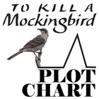 TO KILL A MOCKINGBIRD Plot Chart Organizer Diagram Arc (by