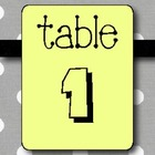 Table Numbers for Classroom Management