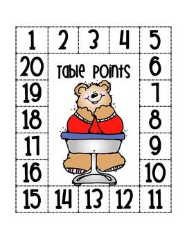 Table Points Signs