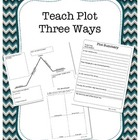 Teach Plot Three Ways