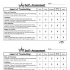 Teambuilding Self-Assessment