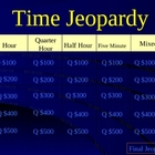 Telling Time Jeopardy- Hour, Half, Quarter, and Five Minute
