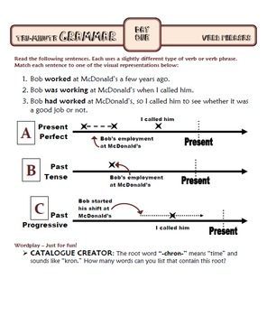 Ten-Minute Grammar: Trimester One