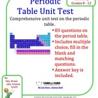 Test on Periodic Table