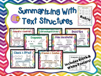 Text Structures Reading Comprehension Posters & Summary template
