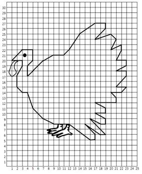 Thanksgiving Coordinate Graphing