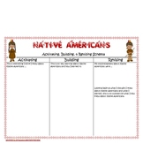 Thanksgiving Graphic Organizers