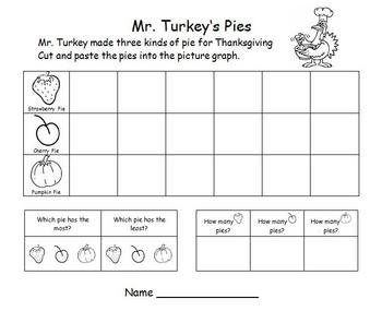 Thanksgiving Math – Graphing Pies