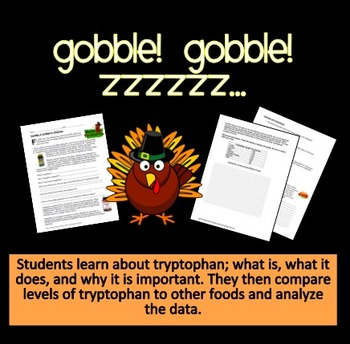 Thanksgiving in Biology Class- Gobble! Gobble! Zzzz