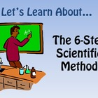 The 6-Step Scientific Method (Powerpoint) For Elementary