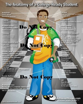 The Anatomy of a College-Ready Student 24x36 Poster: Afric
