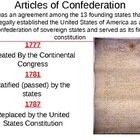 The Articles of Confederation PowerPoint