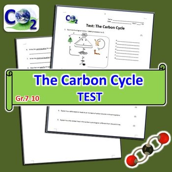 The Carbon Cycle - Test