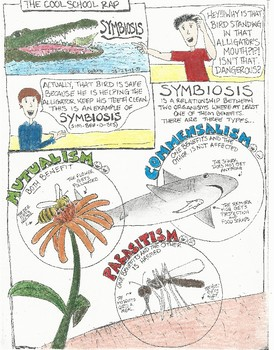 The Cool School Rap Science Comic- Symbiosis