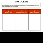 The Crucible Graphic Organizers by Simply Novel