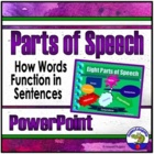 Parts of Speech: The Eight Parts of Speech PowerPoint