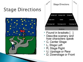 The Elements of Drama  Round 2 Powerpoint 30 slides