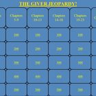 The Giver by Lois Lowry Jeopardy PowerPoint Game