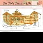 The Globe Theater - An Introduction