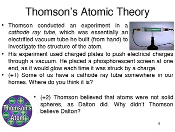 The Greeks, Dalton, and Thomson Atomic Models