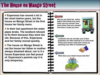 The House on Mango Street Innovative Powerpoint CD Novel Unit