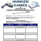 The Hunger Games Movie and Book Comparison Reading Activity