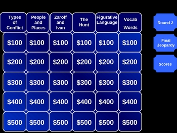 The Most Dangerous Game Jeopardy Game