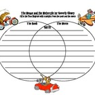 The Mouse and the Motorcycle by Beverly Clearly Venn Diagram