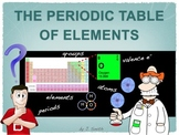 The Period Table of Elements - PowerPoint Format