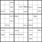 The Planets: Sudoku Puzzles. Learn the names, order and ho