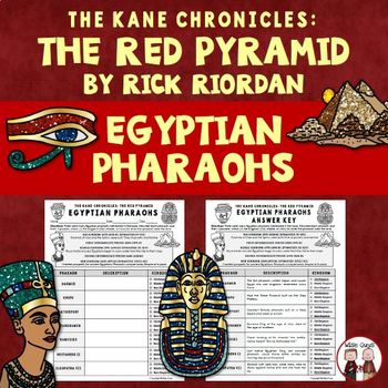 The Red Pyramid Unit: Lessons, Activities, Test, Questions on CD