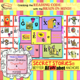 The SECRET STORIES Alphabet!