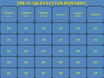 The Scarlet Letter by Nathaniel Hawthorne PowerPoint Jeopa