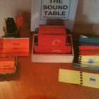 The Sound Table: Mastering Sounds on the Path to Reading