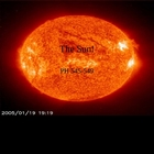 The Sun! PowerPoint Presentation