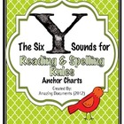 The Vowel Sounds of Y