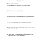 The Witches Comprehension Questions and Activities