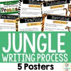 The Writing Process (5 Posters) - Jungle Theme
