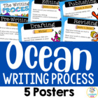 The Writing Process (5 Posters) - Ocean Theme