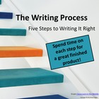 The Writing Process -- Five Steps to Writing it Right