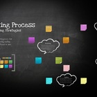 The Writing Process Prezi Presentation
