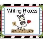 The Writing Process ( Zebra Theme Posters)