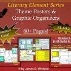 Theme Posters and Graphic Organizers Common Core