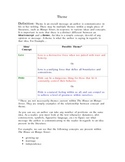 Theme introduction