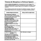 Themes and Metaphors in Political Speeches: Inauguration E