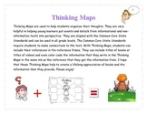 Thinking Maps- Chevron